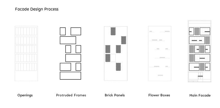 آپارتمان شماره.135 طراحی پلان توسط BNS استودیو3