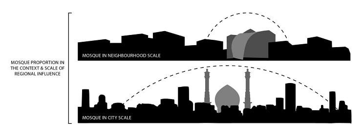 مسجدامیرالمومنین طراحی پلان توسط استودیوی CAAT6