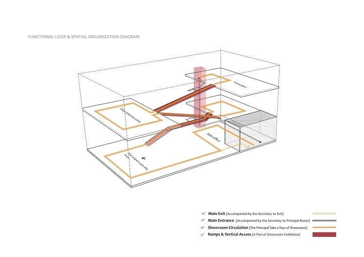 پلان نمایشگاه و دفتر صنعتی آریو چوب 5