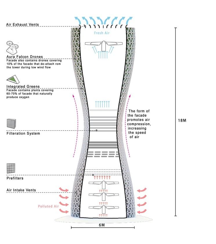 برج هوا-8