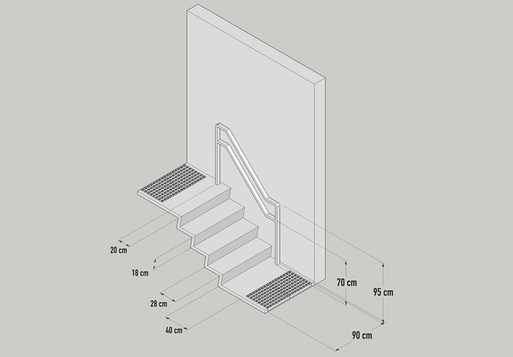 اصول و استاندارد های طراحی خانه-پله