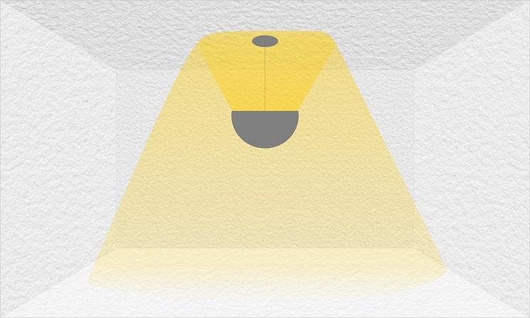 نورپردازی پراکنده-