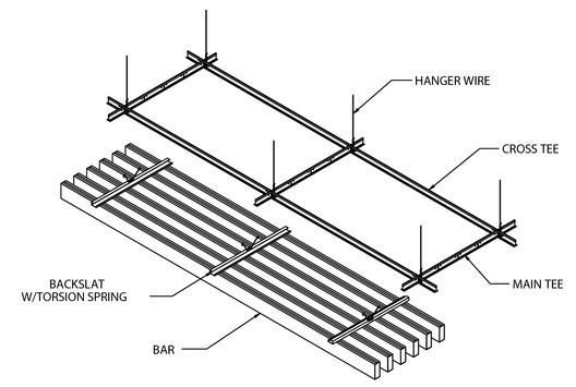 سقف های معلق (باز) 3