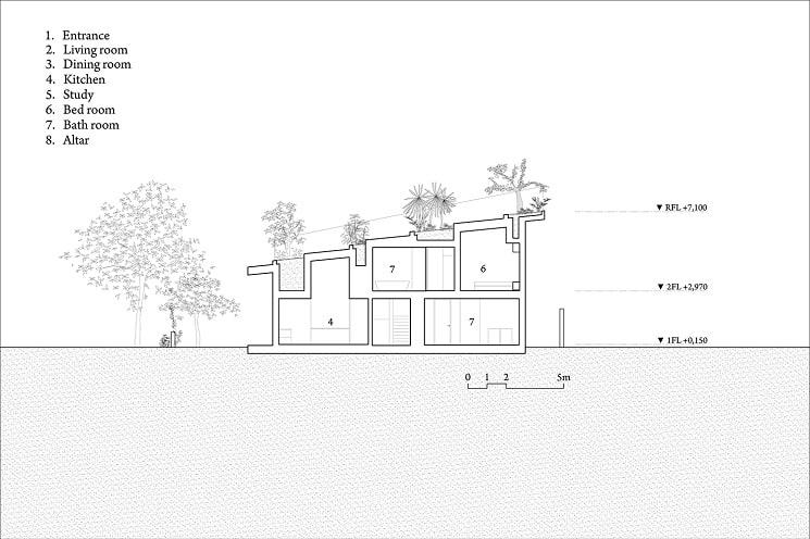 پلان تبدیل سقف خانه به باغ-4