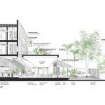 پلان خانه سنتی شمال ویتنام-3
