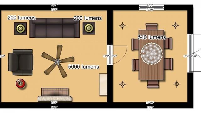 آموزش استفاده از لامپ های LED در خانه-7
